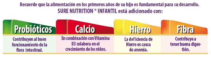 info-infantil-ps
