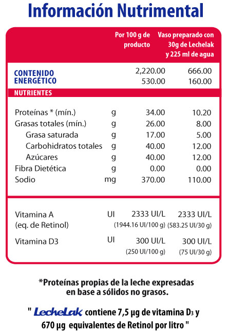 tabla-enferafortificada-ayd3